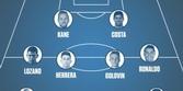 世界盃首輪最佳陣容:C羅+凱恩 梅西剋星入選
