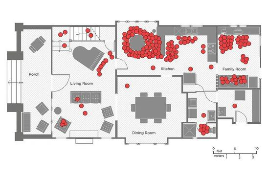 研究發現家中利用率最高的空間是廚房和電視機周圍,空間利用率最低的是飯廳和門廊。(圖片來源:MarketWatch)